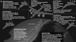 Συναγερμός στο NATO: Δεκάδες Ρώσικα αεροσκάφη πάνω από την Ευρώπη