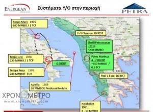 Ακόμη και τις επενδύσεις για την εξόρυξη υδρογονανθράκων θέτει σε αμφισβήτηση ο ΣΥΡΙΖΑ