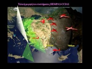 """Παθητικοί Αισθητήρες Αεράμυνας: """"Η αδιαφορία της Πολιτείας για το ελληνικό σύστημα HEMPAS και το τουρκικό σύστημα PBAS/RF TAKIP"""""""
