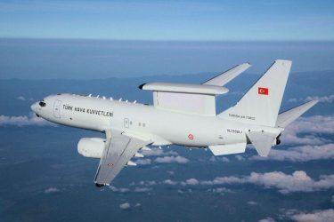 Tα σχέδια εκσυγχρονισμού της Τουρκικής Αεροπορίας στην επόμενη δεκαετία – Μέρος II