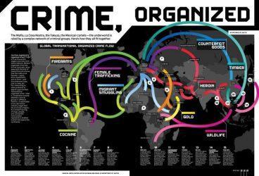 Οι σύγχρον(ισμεν)ες διαδρομές του οργανωμένου εγκλήματος