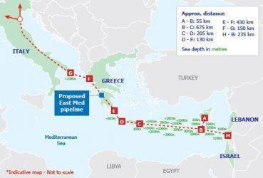 Ελληνο-ιταλικές επαφές υψηλού επιπέδου για την προώθηση του EastMed