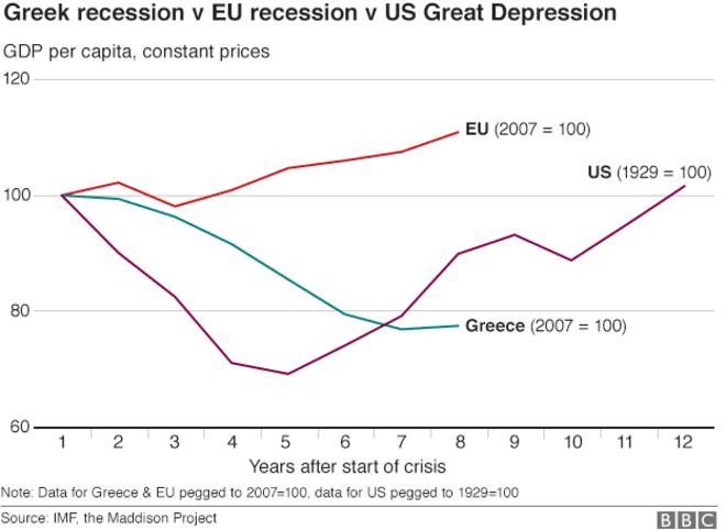 _84294705_greece_recession_gra624.jpg