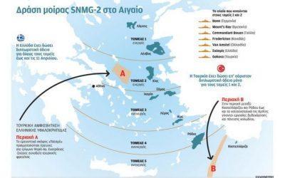 Γιατί το ΝΑΤΟ δεν πλέει νοτιότερα της Ικαρίας