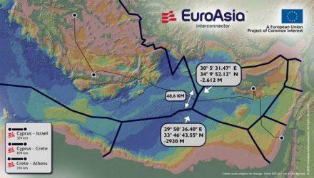 Το 2017 ξεκινά η κατασκευή της υποθαλάσσιας ηλεκτρικής διασύνδεσης Ισραήλ–Κύπρου–Κρήτης–Αττικής