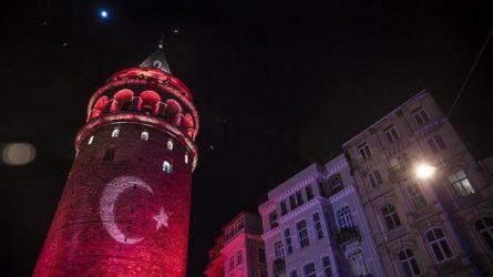 Η «τρομοκρατημένη» Τουρκία