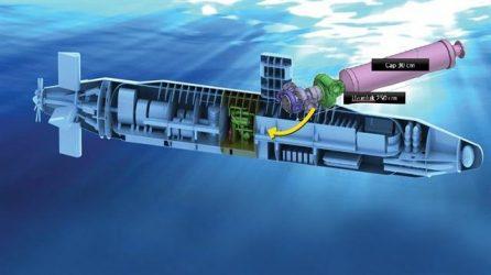 Σύστημα αναερόβιας πρόωσης για υποβρύχια αναπτύσσουν οι Τούρκοι