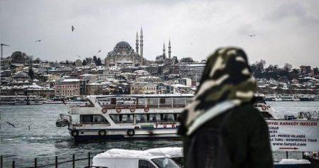 Φόβοι για τις τράπεζες της Τουρκίας