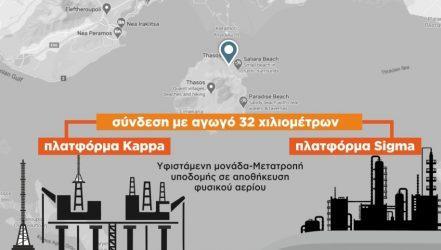 Καβάλα: Η απόκτηση της «Υπόγειας Αποθήκης» από την Energean το τέλειο σενάριο για την Ελλάδα